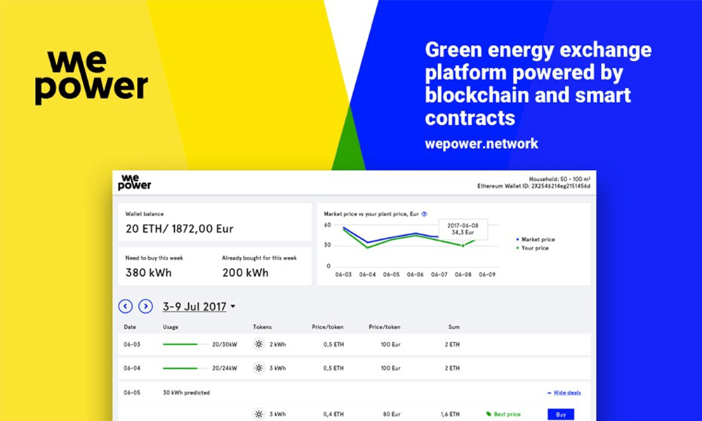 WePower launches blockchain-powered green energy platform