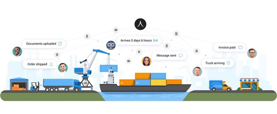 ai supply chain logistics tech